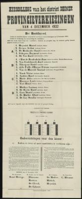 PROVINCIEVERKIEZINGEN van 4 december 1932  Deinze